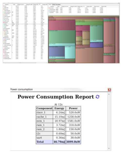 IDE Power Consumption